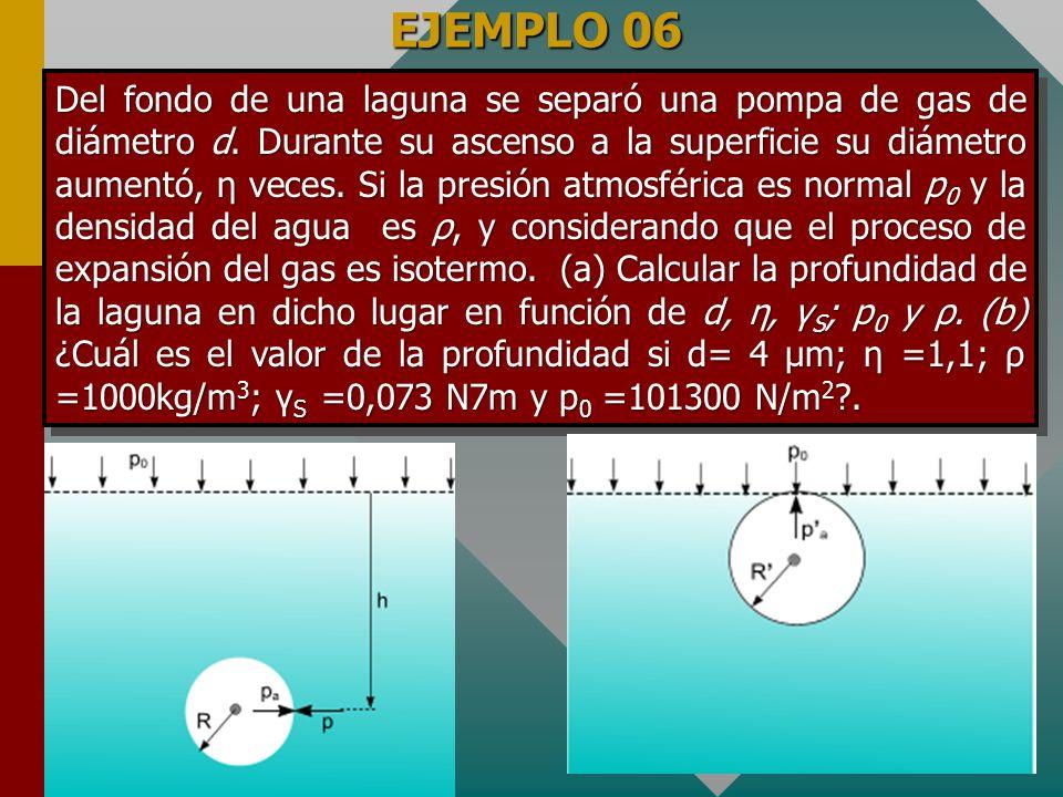 EJEMPLO 05 Determinar la presión del aire (en mm de Hg) que hay dentro de una burbuja de diámetro d = 0,01 mm que se encuentra a la profundidad de h = 20 cm bajo la superficie libre del agua.