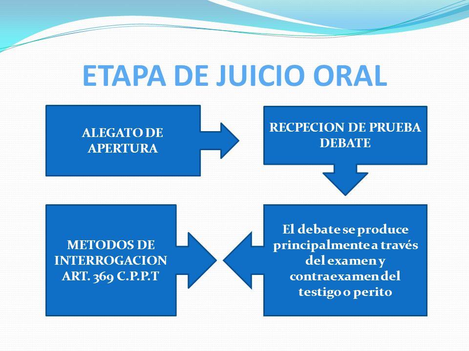 ETAPA DE JUICIO ORAL ALEGATO DE APERTURA RECPECION DE PRUEBA DEBATE El debate se produce principalmente a través del examen y contraexamen del testigo