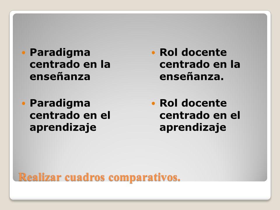 Realizar cuadros comparativos. Paradigma centrado en la enseñanza Paradigma centrado en el aprendizaje Rol docente centrado en la enseñanza. Rol docen