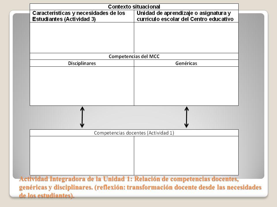 Actividad Integradora de la Unidad 1: Relación de competencias docentes, genéricas y disciplinares. (reflexión: transformación docente desde las neces