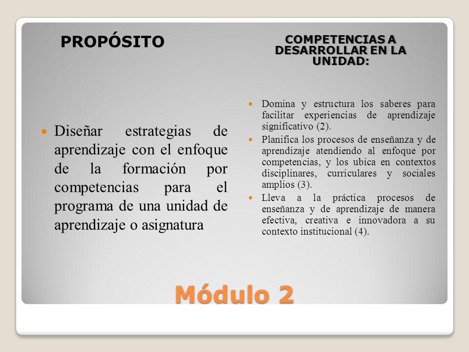 Módulo 2 Módulo 2 PROPÓSITO COMPETENCIAS A DESARROLLAR EN LA UNIDAD: Diseñar estrategias de aprendizaje con el enfoque de la formación por competencia