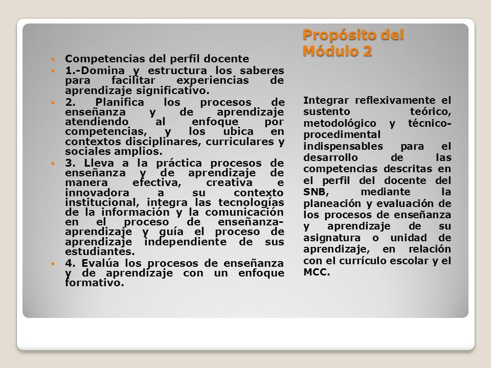 Competencias del perfil docente 1.-Domina y estructura los saberes para facilitar experiencias de aprendizaje significativo.