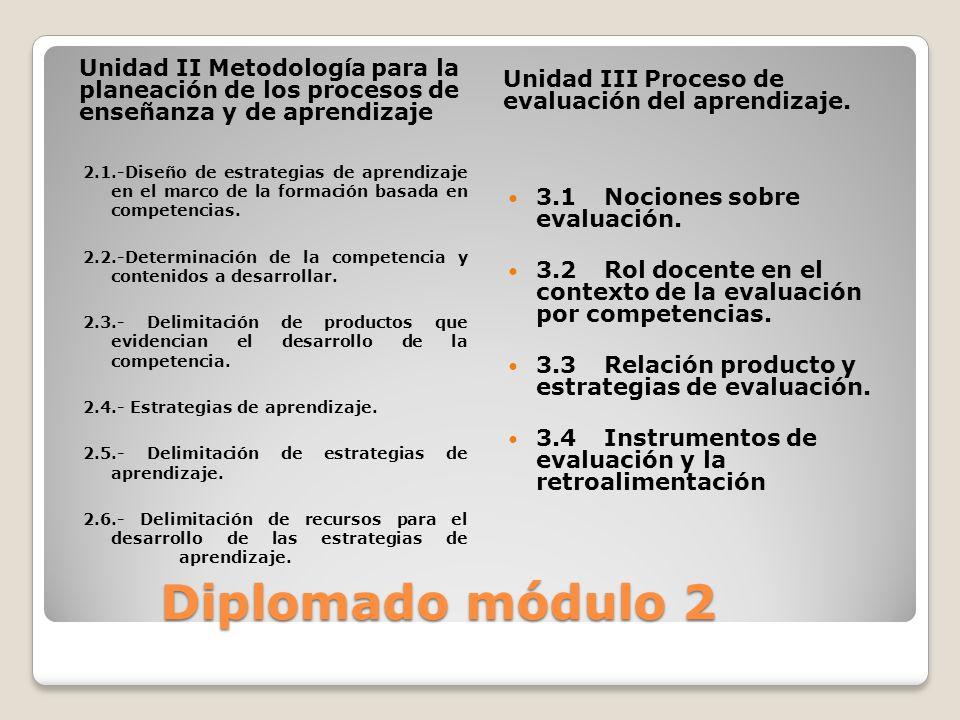 Diplomado módulo 2 Diplomado módulo 2 Unidad II Metodología para la planeación de los procesos de enseñanza y de aprendizaje Unidad III Proceso de eva