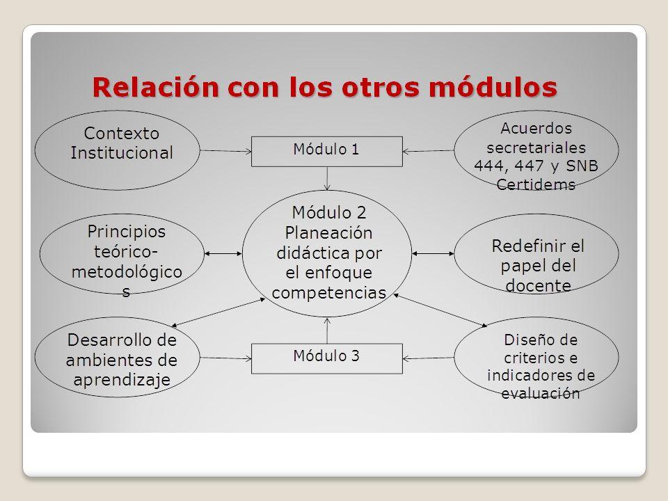 Unidad 1: Paradigma del aprendizaje y formación basada en competencias en la RIEMS.
