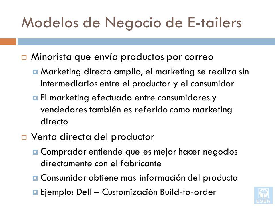 Modelos de Negocio de E-tailers Minorista que envía productos por correo Marketing directo amplio, el marketing se realiza sin intermediarios entre el