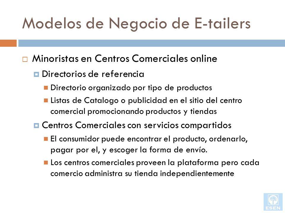 Modelos de Negocio de E-tailers Minoristas en Centros Comerciales online Directorios de referencia Directorio organizado por tipo de productos Listas