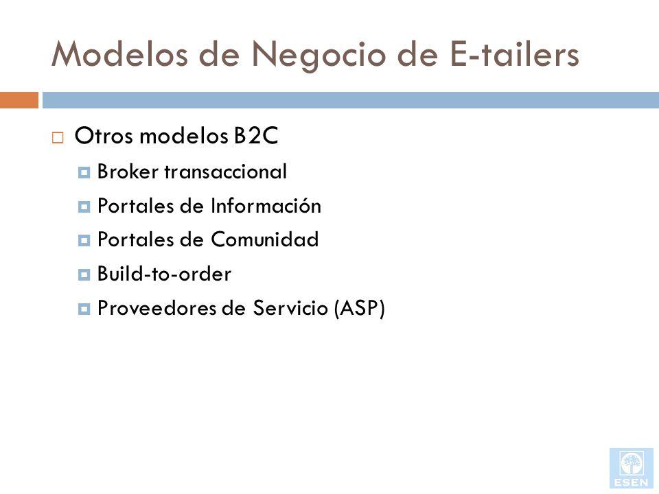 Modelos de Negocio de E-tailers Otros modelos B2C Broker transaccional Portales de Información Portales de Comunidad Build-to-order Proveedores de Ser
