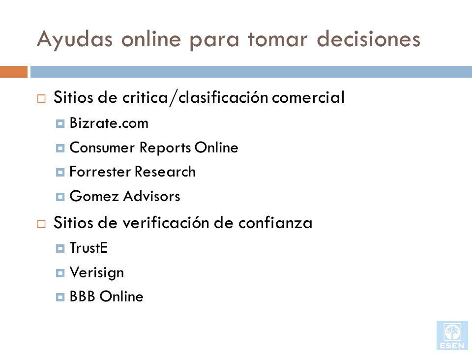 Ayudas online para tomar decisiones Sitios de critica/clasificación comercial Bizrate.com Consumer Reports Online Forrester Research Gomez Advisors Si