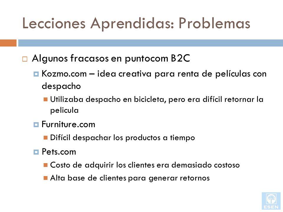 Lecciones Aprendidas: Problemas Algunos fracasos en puntocom B2C Kozmo.com – idea creativa para renta de películas con despacho Utilizaba despacho en