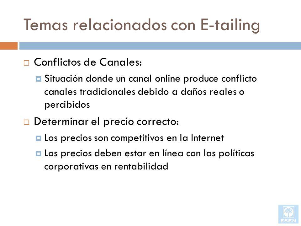 Temas relacionados con E-tailing Conflictos de Canales: Situación donde un canal online produce conflicto canales tradicionales debido a daños reales