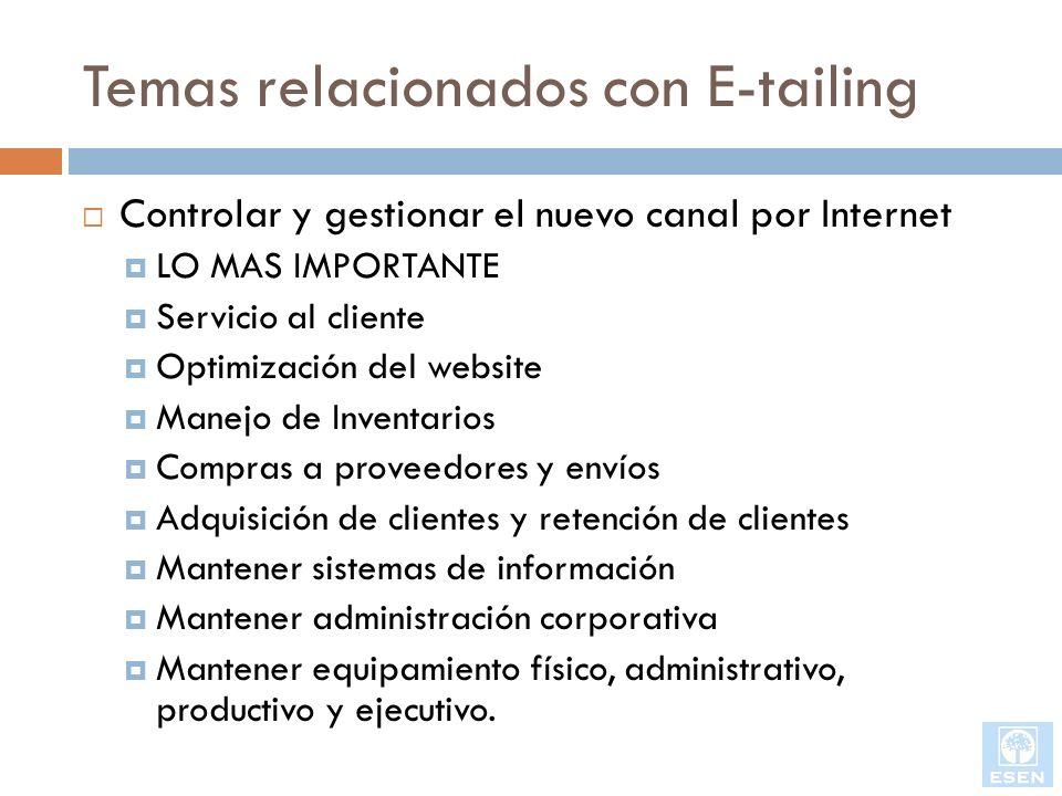 Temas relacionados con E-tailing Controlar y gestionar el nuevo canal por Internet LO MAS IMPORTANTE Servicio al cliente Optimización del website Mane