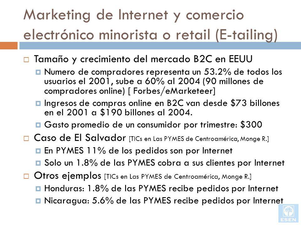 Marketing de Internet y comercio electrónico minorista o retail (E-tailing) Tamaño y crecimiento del mercado B2C en EEUU Numero de compradores represe