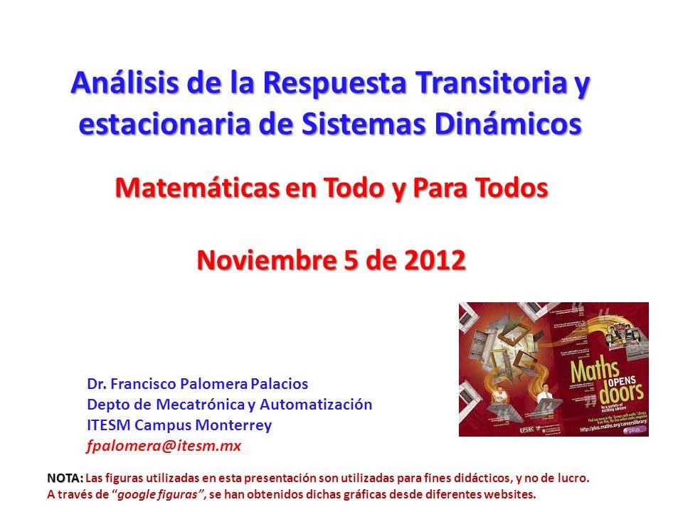 Análisis de la Respuesta Transitoria y estacionaria de Sistemas Dinámicos Matemáticas en Todo y Para Todos Noviembre 5 de 2012 NOTA: NOTA: Las figuras utilizadas en esta presentación son utilizadas para fines didácticos, y no de lucro.