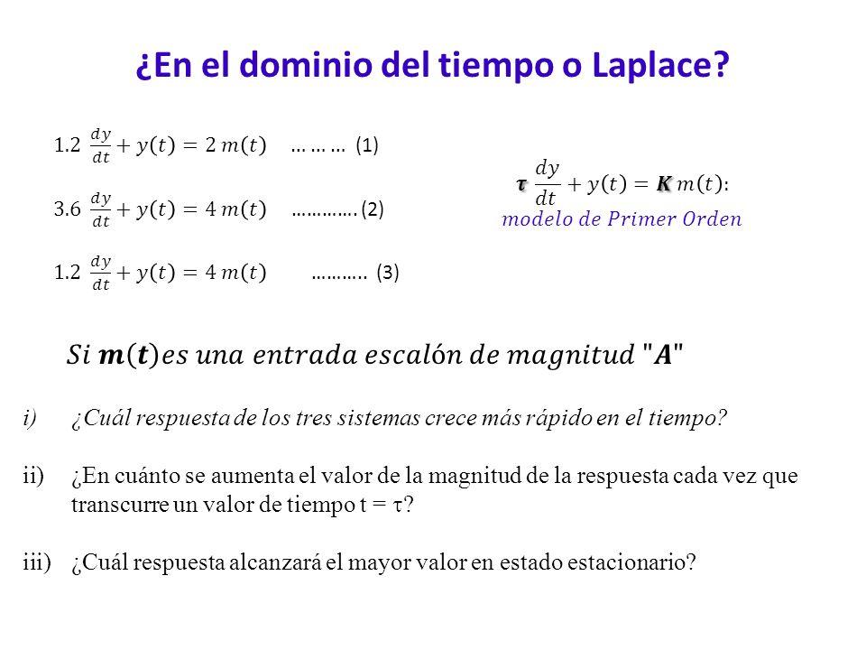 ¿En el dominio del tiempo o Laplace? i)¿Cuál respuesta de los tres sistemas crece más rápido en el tiempo? ii)¿En cuánto se aumenta el valor de la mag