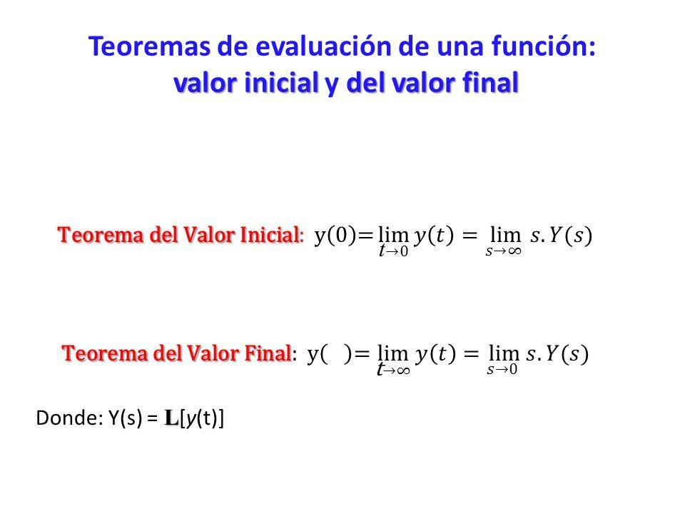 valor inicial del valor final Teoremas de evaluación de una función: valor inicial y del valor final