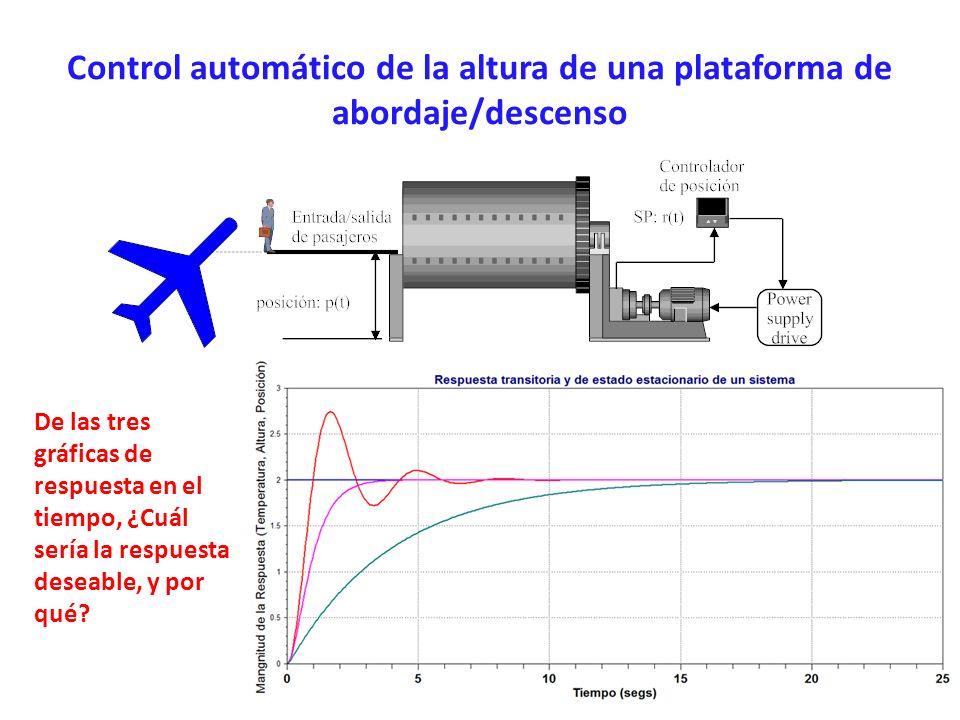 Control automático de la altura de una plataforma de abordaje/descenso De las tres gráficas de respuesta en el tiempo, ¿Cuál sería la respuesta deseab