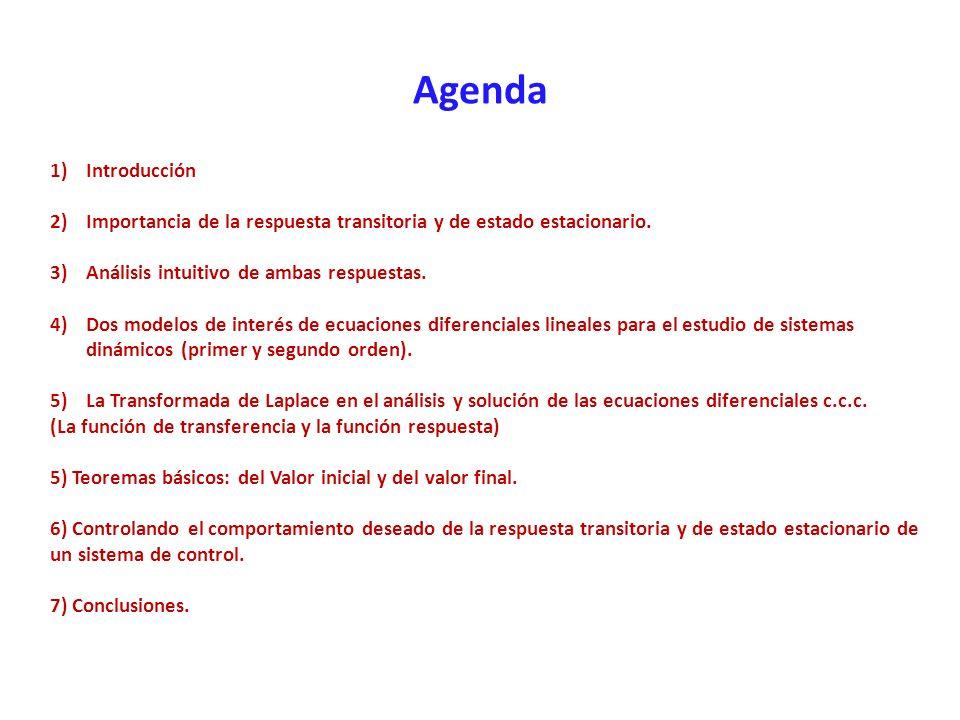 Agenda 1)Introducción 2)Importancia de la respuesta transitoria y de estado estacionario. 3)Análisis intuitivo de ambas respuestas. 4)Dos modelos de i