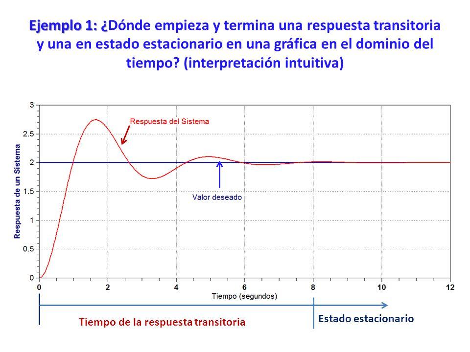 Ejemplo 1: ¿ Ejemplo 1: ¿Dónde empieza y termina una respuesta transitoria y una en estado estacionario en una gráfica en el dominio del tiempo.