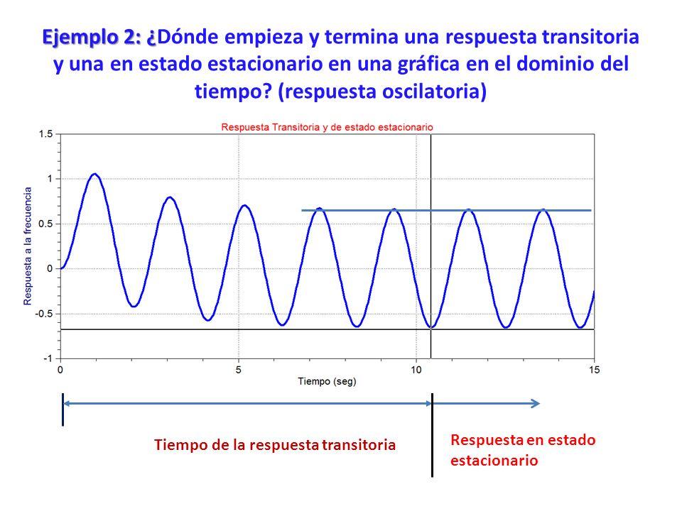 Ejemplo 2: ¿ Ejemplo 2: ¿Dónde empieza y termina una respuesta transitoria y una en estado estacionario en una gráfica en el dominio del tiempo.
