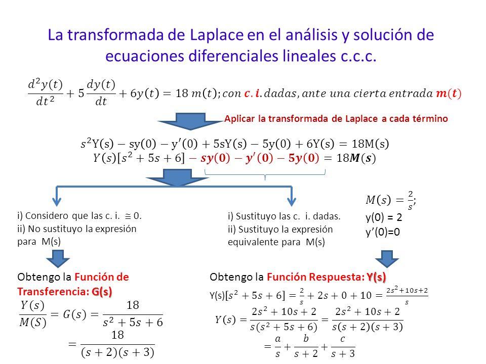 La transformada de Laplace en el análisis y solución de ecuaciones diferenciales lineales c.c.c. Aplicar la transformada de Laplace a cada término i)