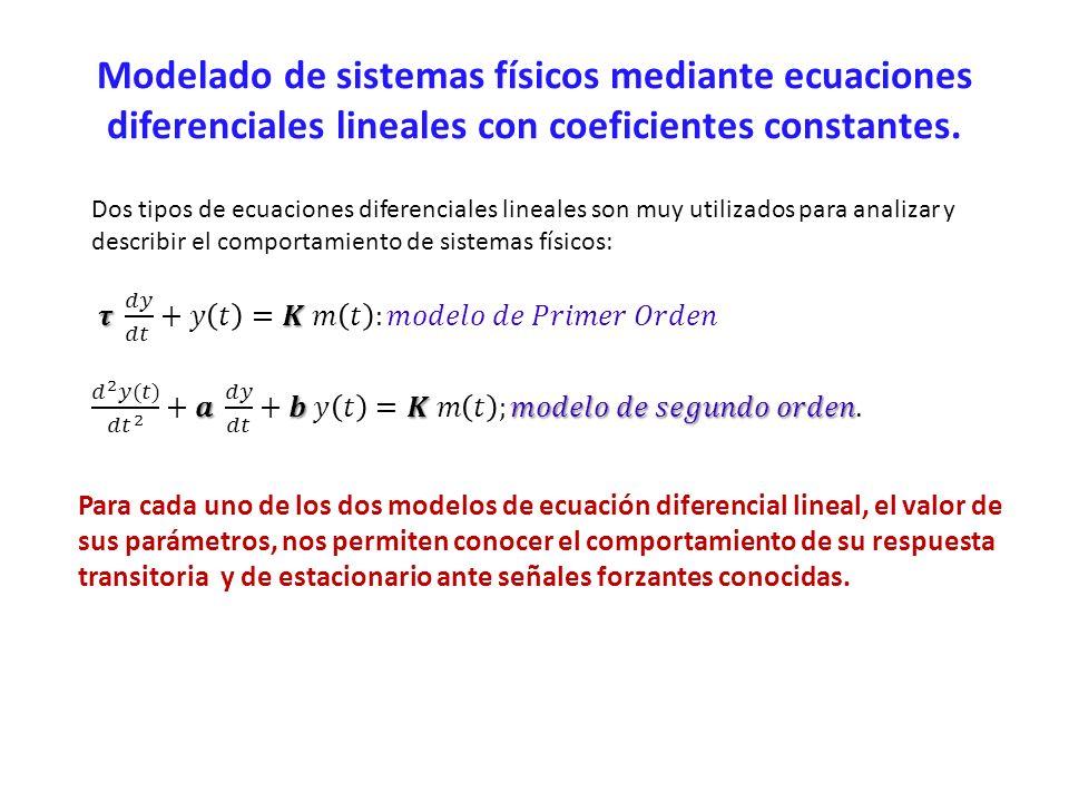 Modelado de sistemas físicos mediante ecuaciones diferenciales lineales con coeficientes constantes. Para cada uno de los dos modelos de ecuación dife
