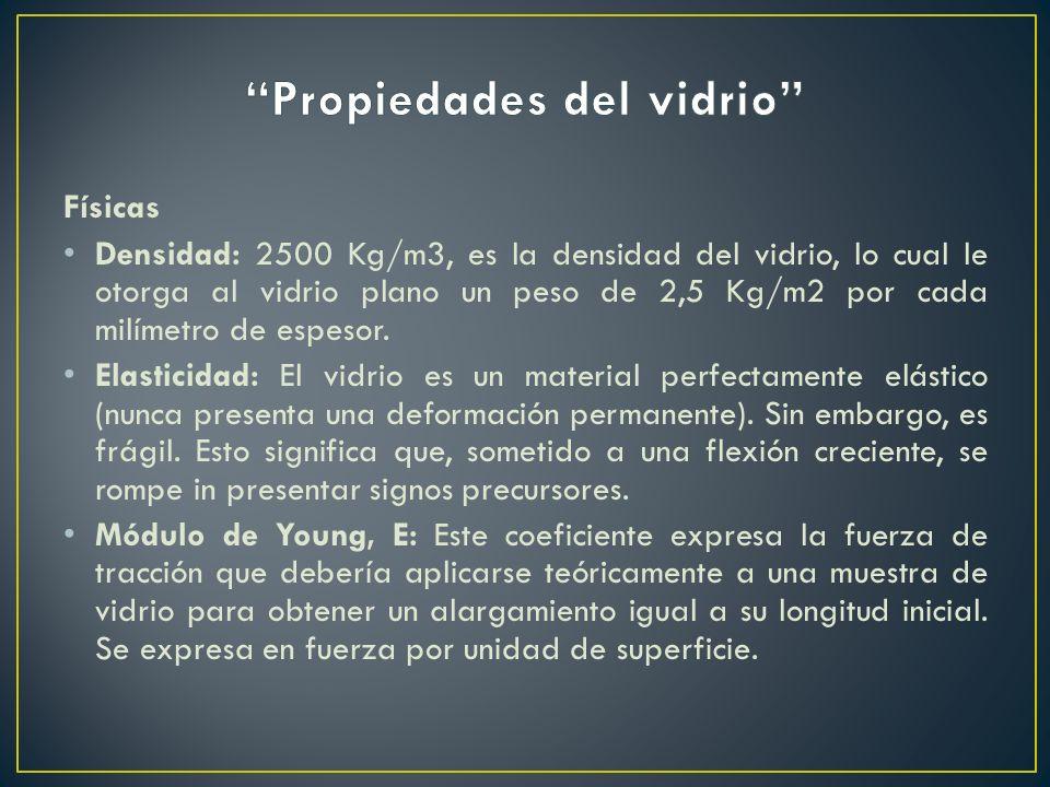Físicas Densidad: 2500 Kg/m3, es la densidad del vidrio, lo cual le otorga al vidrio plano un peso de 2,5 Kg/m2 por cada milímetro de espesor. Elastic