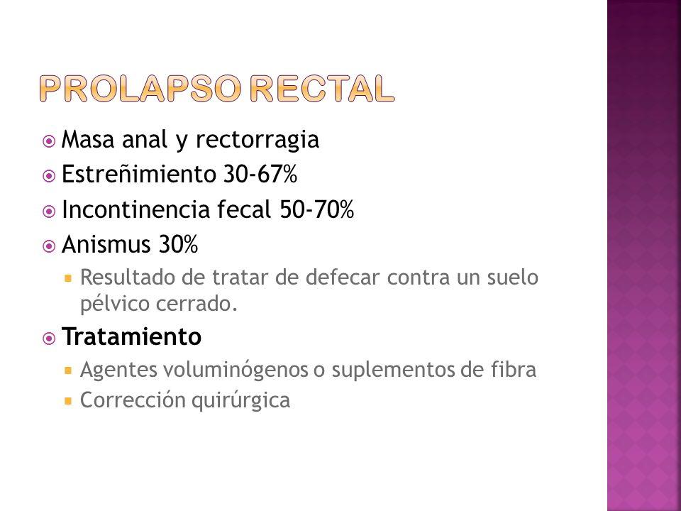 Masa anal y rectorragia Estreñimiento 30-67% Incontinencia fecal 50-70% Anismus 30% Resultado de tratar de defecar contra un suelo pélvico cerrado.