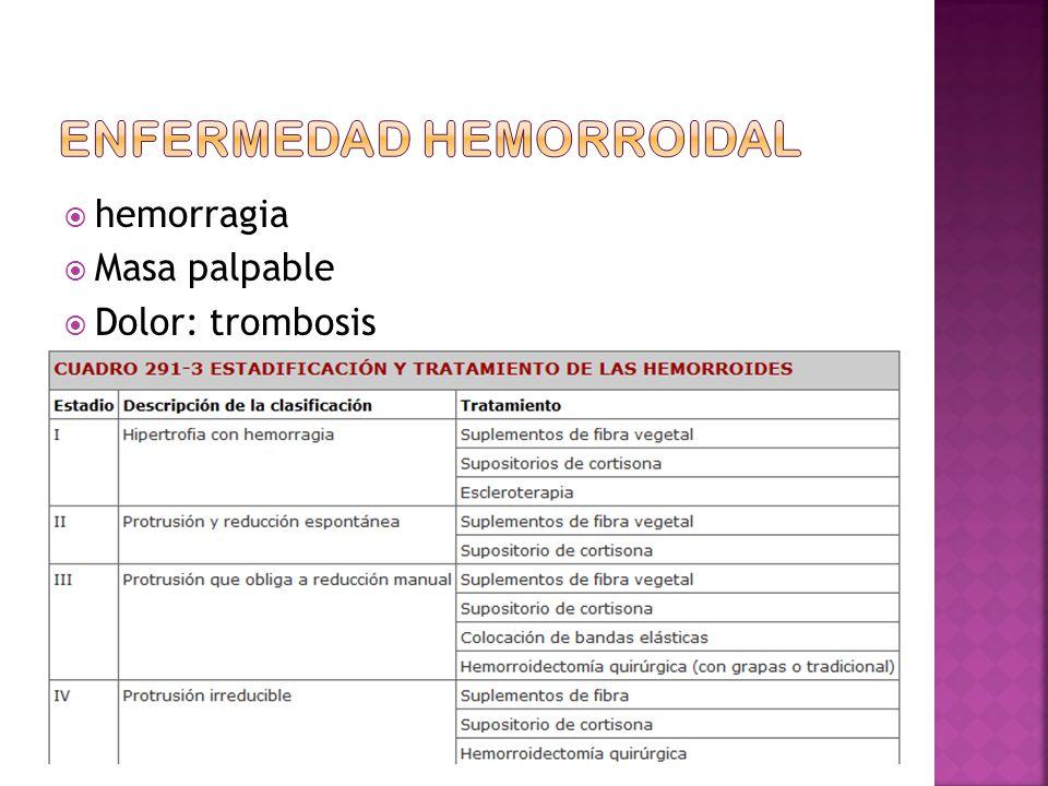 hemorragia Masa palpable Dolor: trombosis