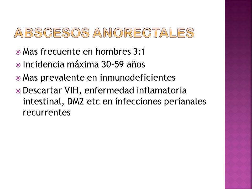 Mas frecuente en hombres 3:1 Incidencia máxima 30-59 años Mas prevalente en inmunodeficientes Descartar VIH, enfermedad inflamatoria intestinal, DM2 etc en infecciones perianales recurrentes