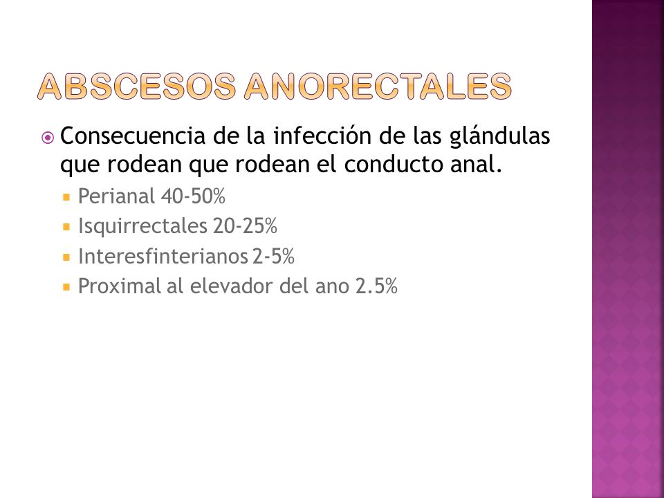 Consecuencia de la infección de las glándulas que rodean que rodean el conducto anal.
