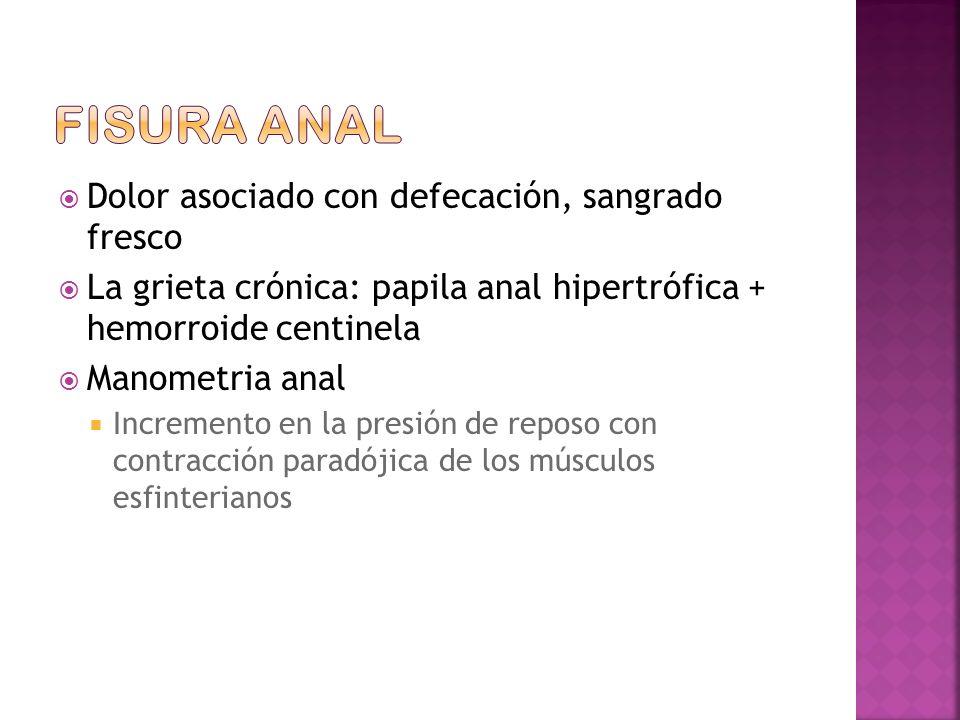 Dolor asociado con defecación, sangrado fresco La grieta crónica: papila anal hipertrófica + hemorroide centinela Manometria anal Incremento en la presión de reposo con contracción paradójica de los músculos esfinterianos
