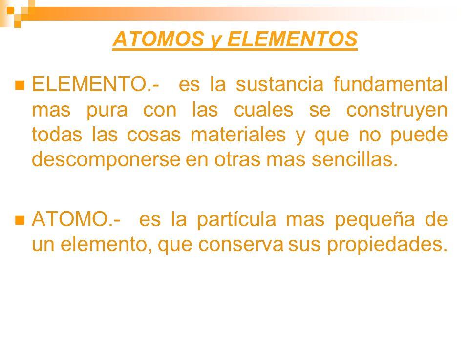 ATOMOS y ELEMENTOS ELEMENTO.- es la sustancia fundamental mas pura con las cuales se construyen todas las cosas materiales y que no puede descomponers