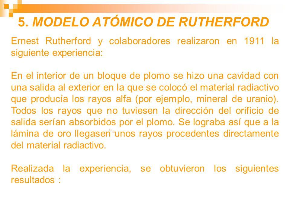 5. MODELO ATÓMICO DE RUTHERFORD Ernest Rutherford y colaboradores realizaron en 1911 la siguiente experiencia: En el interior de un bloque de plomo se