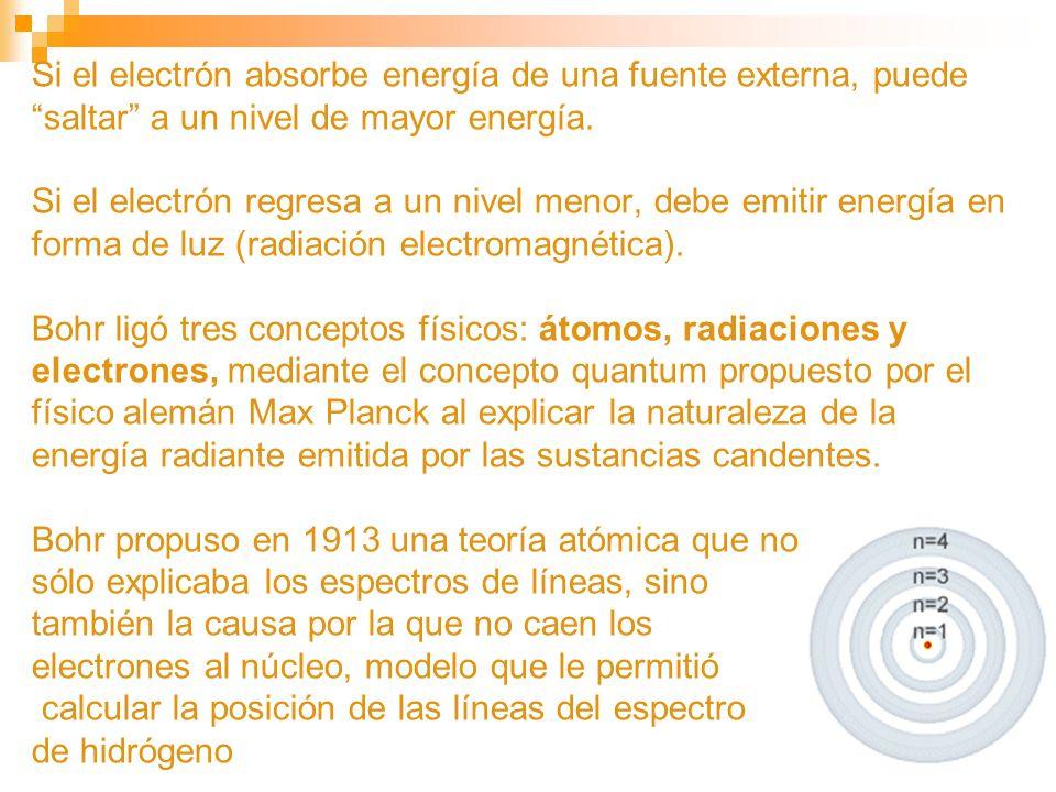 Si el electrón absorbe energía de una fuente externa, puede saltar a un nivel de mayor energía. Si el electrón regresa a un nivel menor, debe emitir e