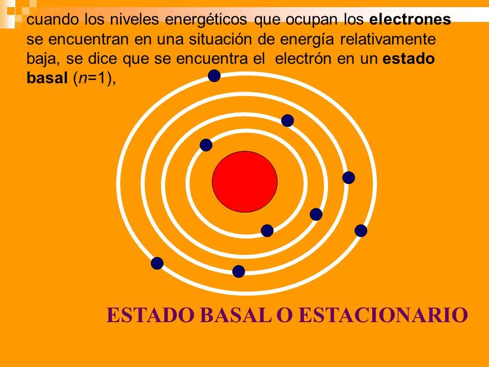 ESTADO BASAL O ESTACIONARIO cuando los niveles energéticos que ocupan los electrones se encuentran en una situación de energía relativamente baja, se