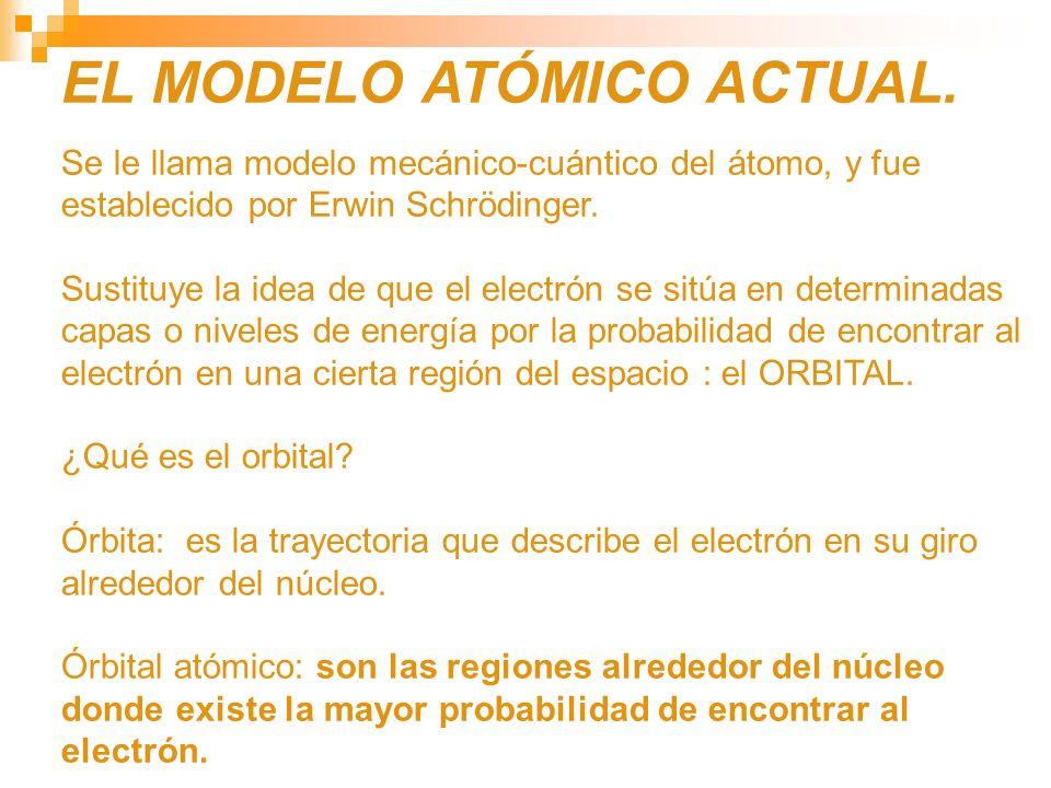 EL MODELO ATÓMICO ACTUAL. Se le llama modelo mecánico-cuántico del átomo, y fue establecido por Erwin Schrödinger. Sustituye la idea de que el electró
