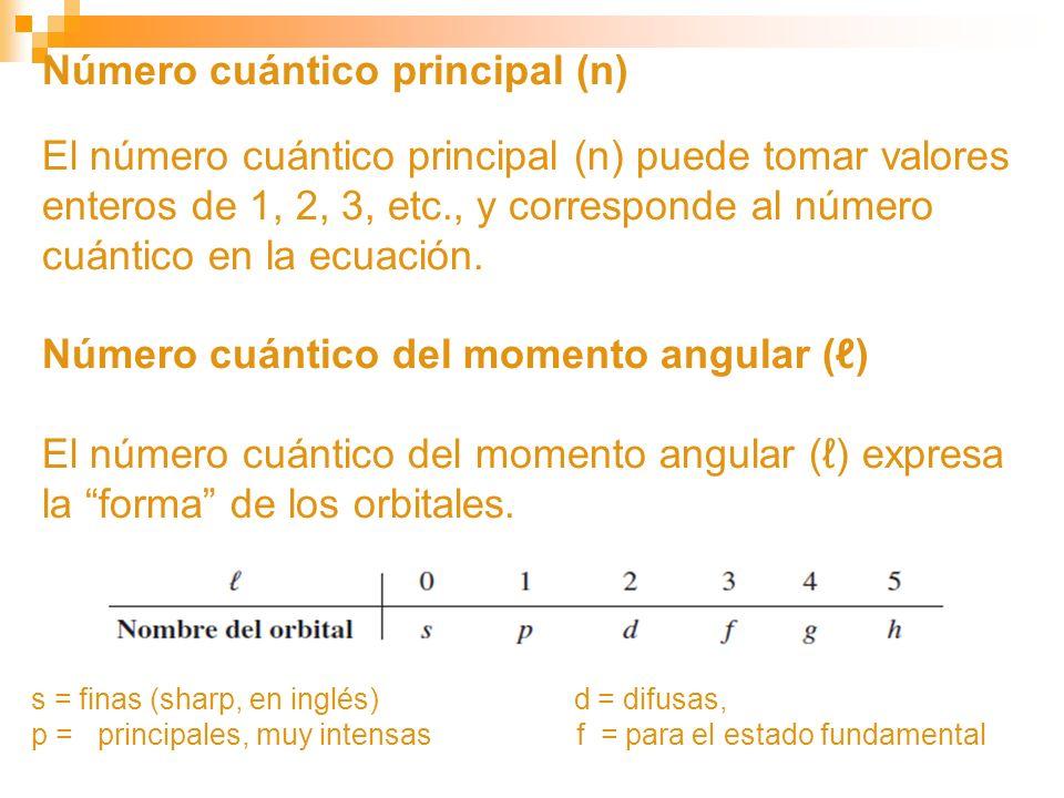 Número cuántico principal (n) El número cuántico principal (n) puede tomar valores enteros de 1, 2, 3, etc., y corresponde al número cuántico en la ec