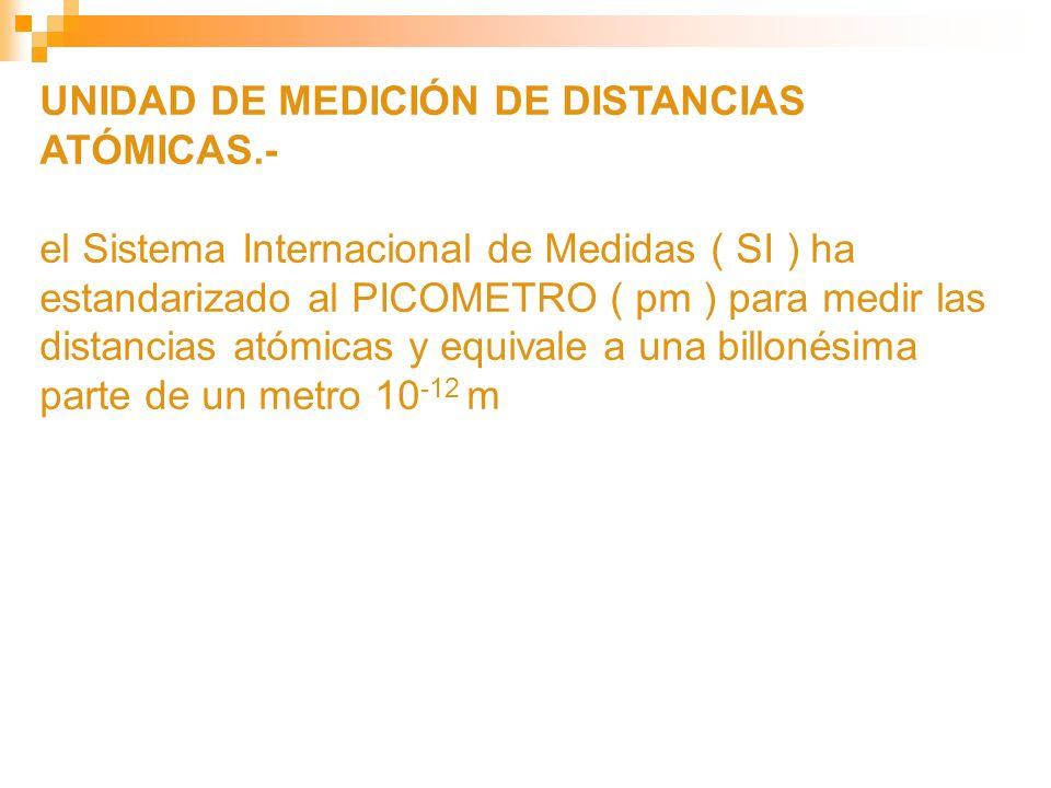 UNIDAD DE MEDICIÓN DE DISTANCIAS ATÓMICAS.- el Sistema Internacional de Medidas ( SI ) ha estandarizado al PICOMETRO ( pm ) para medir las distancias