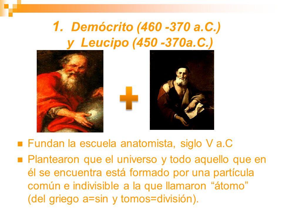 1. Demócrito (460 -370 a.C.) y Leucipo (450 -370a.C.) Fundan la escuela anatomista, siglo V a.C Plantearon que el universo y todo aquello que en él se