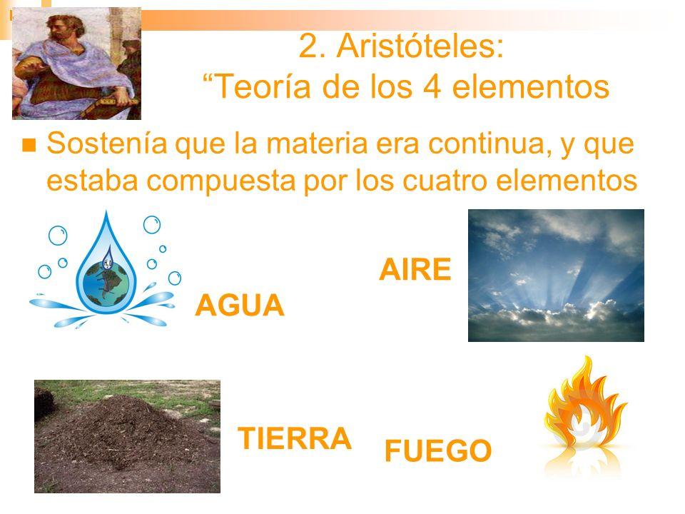 2. Aristóteles: Teoría de los 4 elementos Sostenía que la materia era continua, y que estaba compuesta por los cuatro elementos AGUA FUEGO AIRE TIERRA