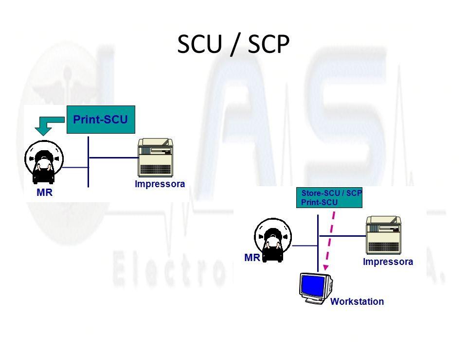 SCU / SCP