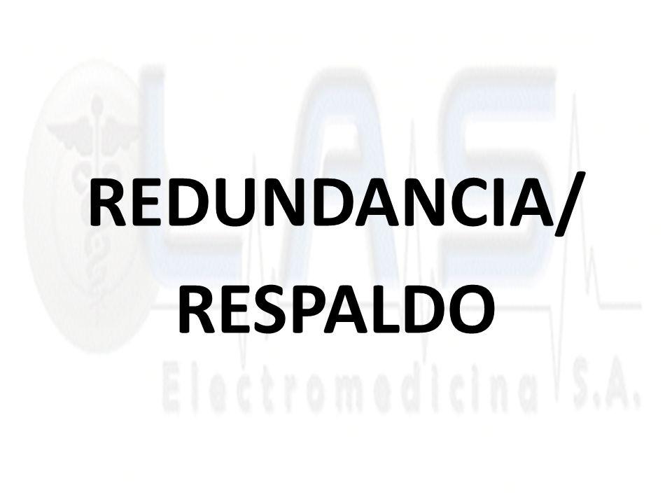 REDUNDANCIA/ RESPALDO