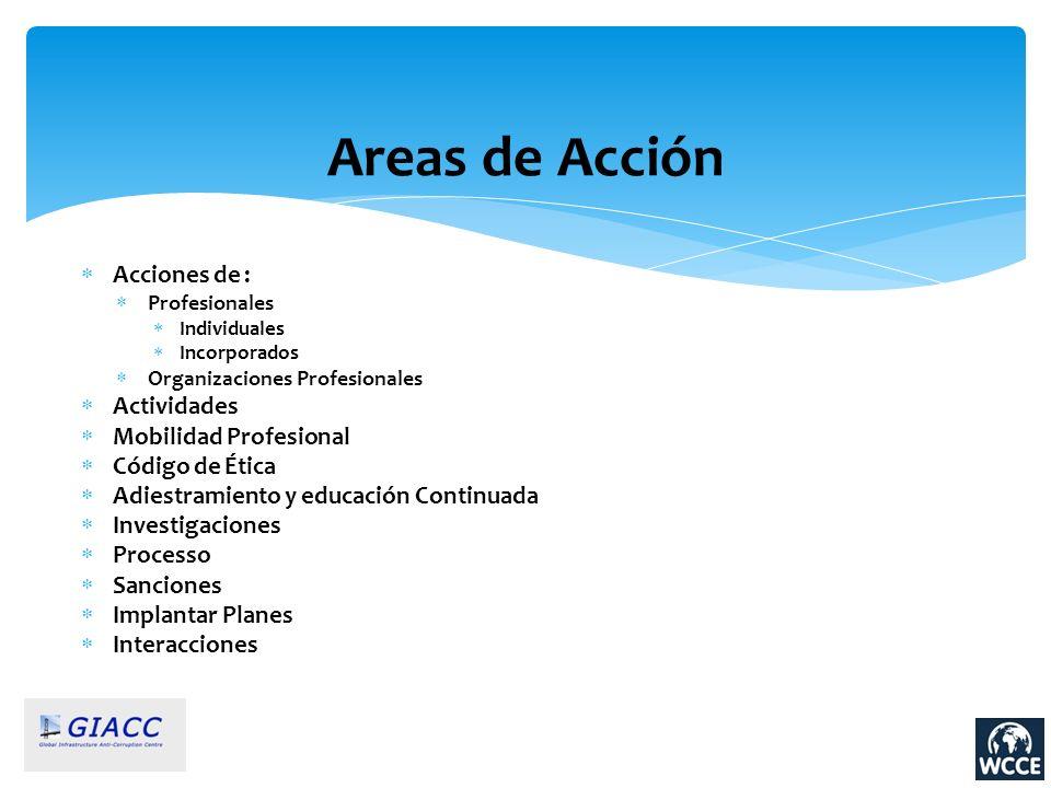 Areas de Acción Acciones de : Profesionales Individuales Incorporados Organizaciones Profesionales Actividades Mobilidad Profesional Código de Ética A