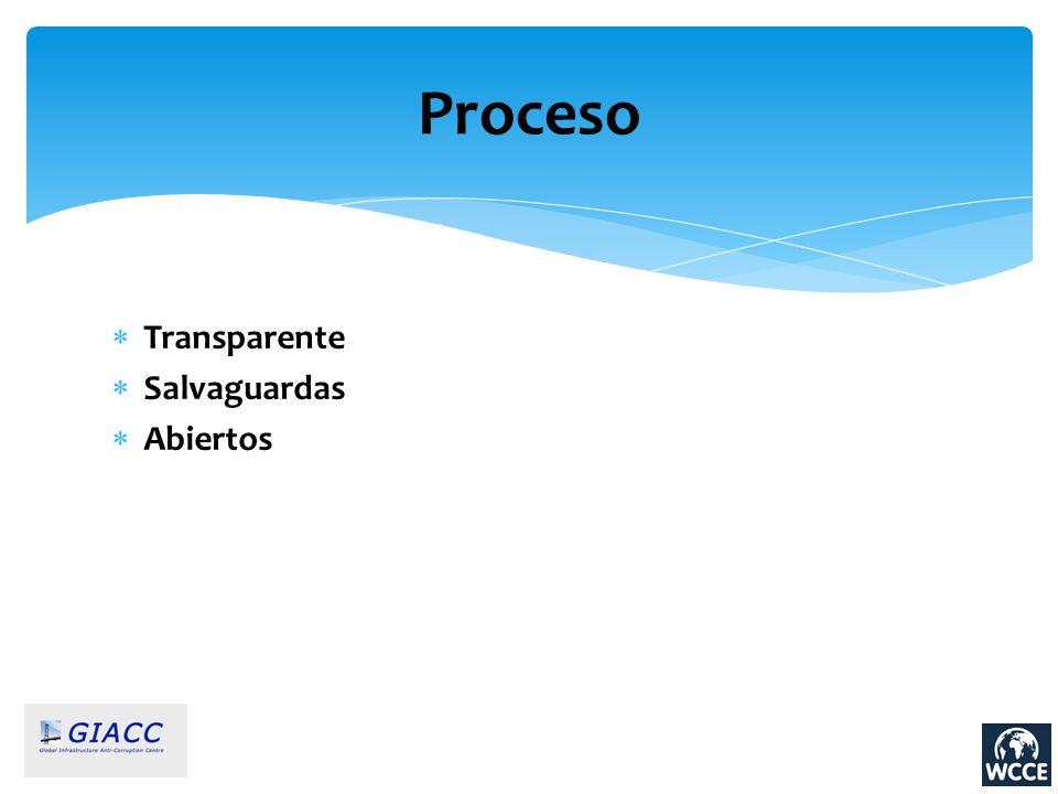 Proceso Transparente Salvaguardas Abiertos