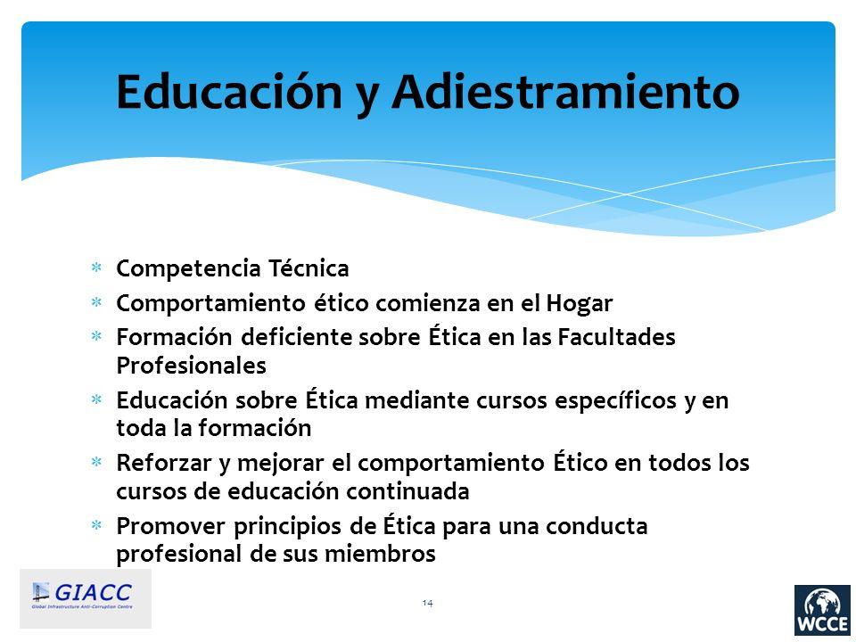 Educación y Adiestramiento Competencia Técnica Comportamiento ético comienza en el Hogar Formación deficiente sobre Ética en las Facultades Profesiona