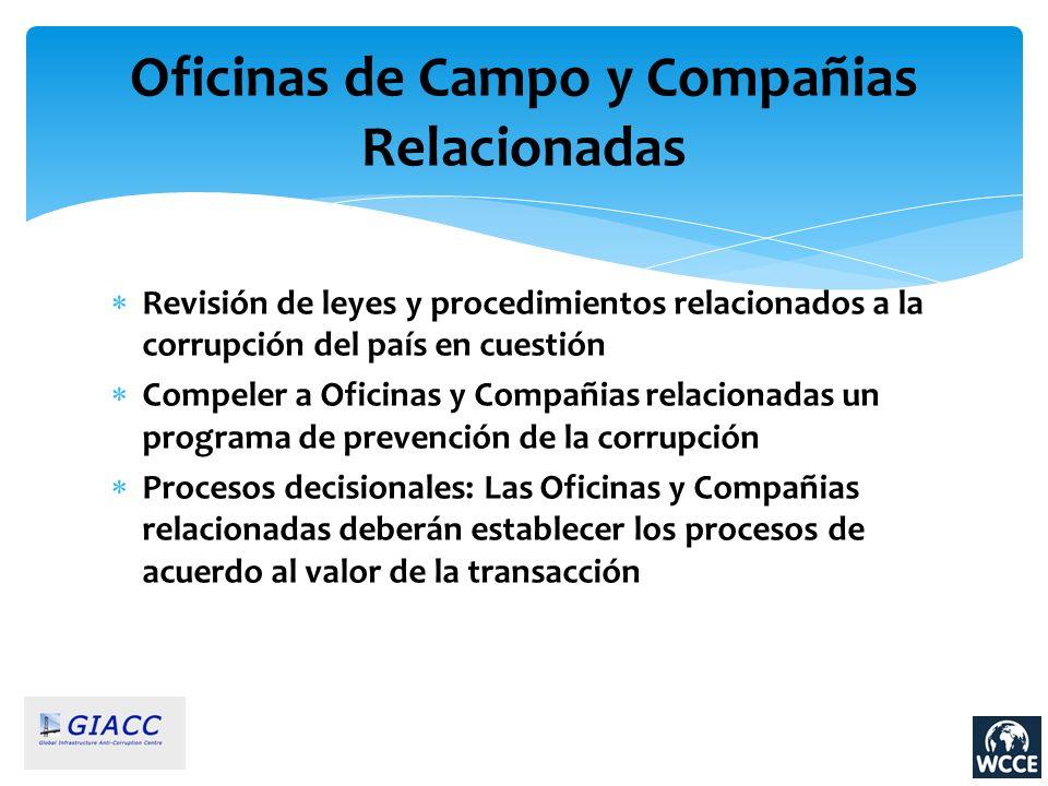 Revisión de leyes y procedimientos relacionados a la corrupción del país en cuestión Compeler a Oficinas y Compañias relacionadas un programa de preve