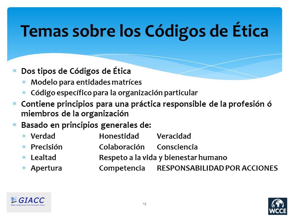 Temas sobre los Códigos de Ética Dos tipos de Códigos de Ética Modelo para entidades matríces Código específico para la organización particular Contie