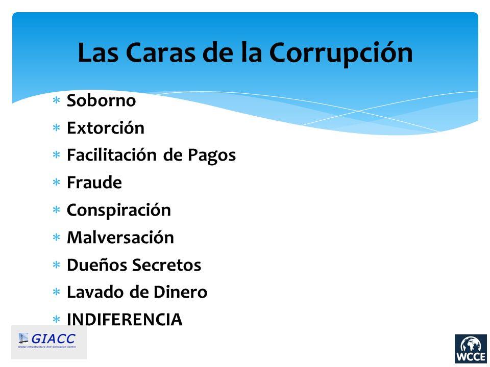 Soborno Extorción Facilitación de Pagos Fraude Conspiración Malversación Dueños Secretos Lavado de Dinero INDIFERENCIA Las Caras de la Corrupción