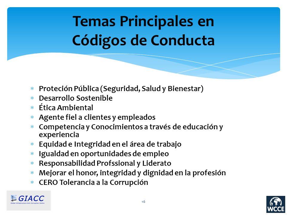 Temas Principales en Códigos de Conducta Proteción Pública (Seguridad, Salud y Bienestar) Desarrollo Sostenible Ética Ambiental Agente fiel a clientes