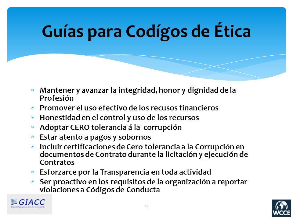 Guías para Codígos de Ética Mantener y avanzar la integridad, honor y dignidad de la Profesión Promover el uso efectivo de los recusos financieros Hon